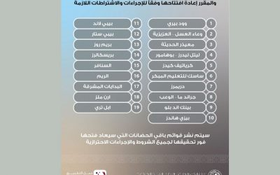 قائمة الحضانات المرخصة للعمل في قطر