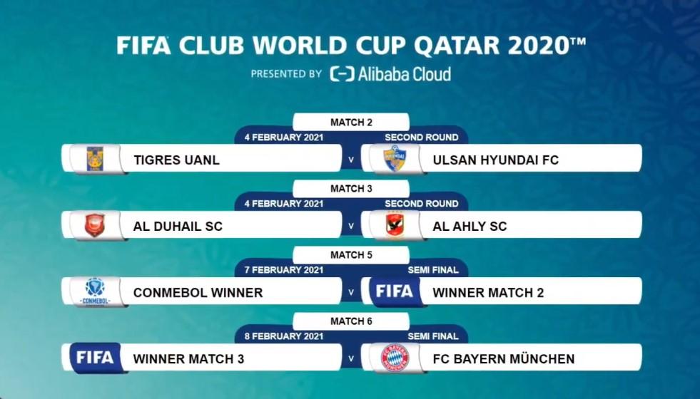 نشرة أخبار قطر 20-1-2020